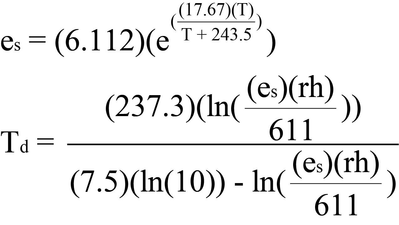 Equations to Calculate Dew Point from Relative Humidity